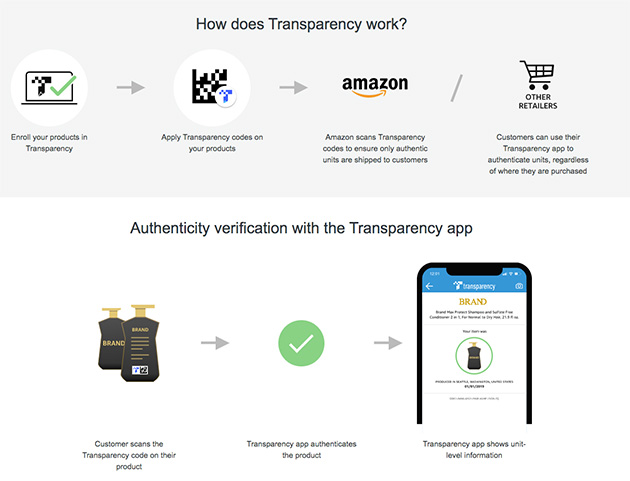 Transparency, il nuovo servizio Amazon contro la contraffazione