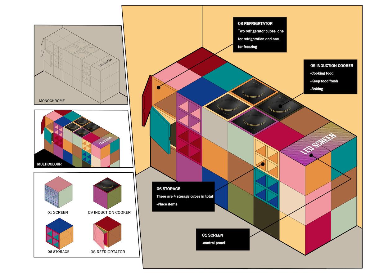Prototype the Future di Siemens: il progetto vincitore