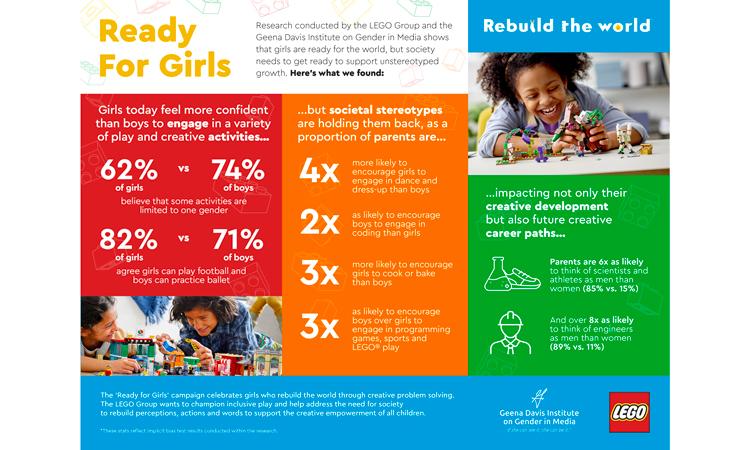 """Lego lancia la campagna """"Ready for Girls"""""""
